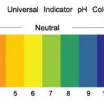 pH คืออะไร ?