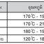 เครื่องซีลแก้ว อัตโนมัติ NT-BMD95 thumbnail 2